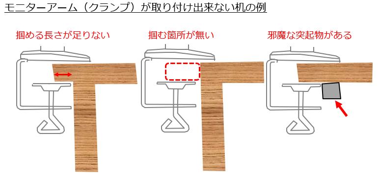 モニターアームが取り付け出来ない机の例